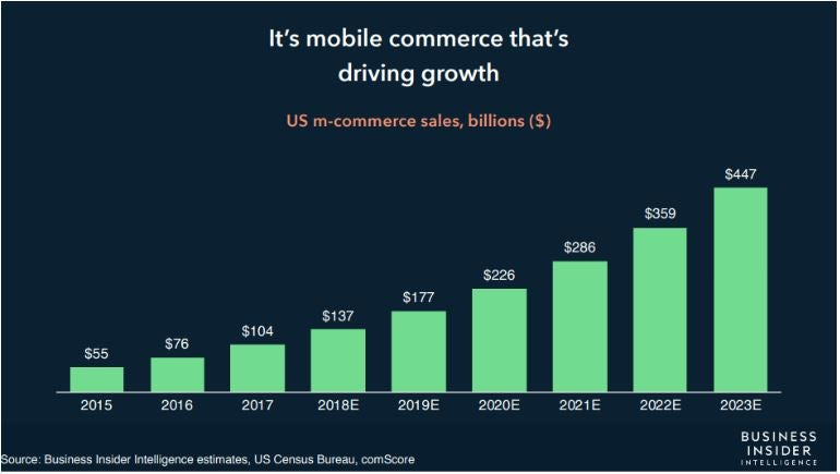 mobilecommerce.jpg